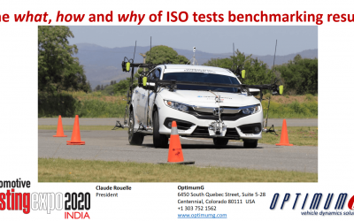 The What, How, and Why of ISO Test Benchmarking Results
