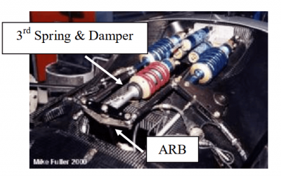 Tech Tip: Springs & Dampers, Part Three